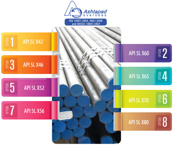 API 5L X80 Seamless Pipe manufacturers in India