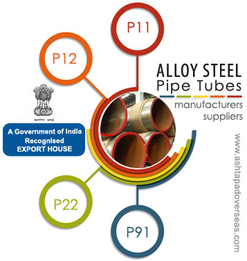 Alloy Steel Pipe Tube Suppliers in India